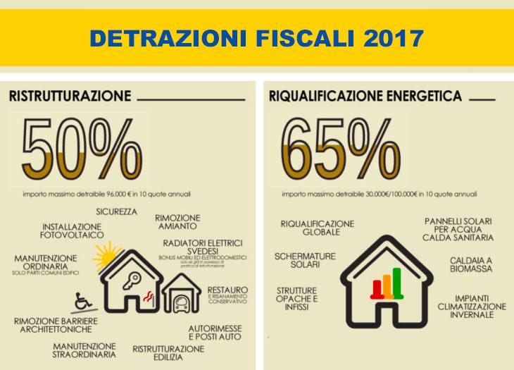 Detrazioni Fiscali Linea Luce